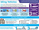 Idling Vehicles infographic