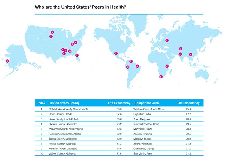 Map of continents and list of global peers in health care