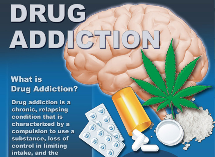 What is Drug Addiction?