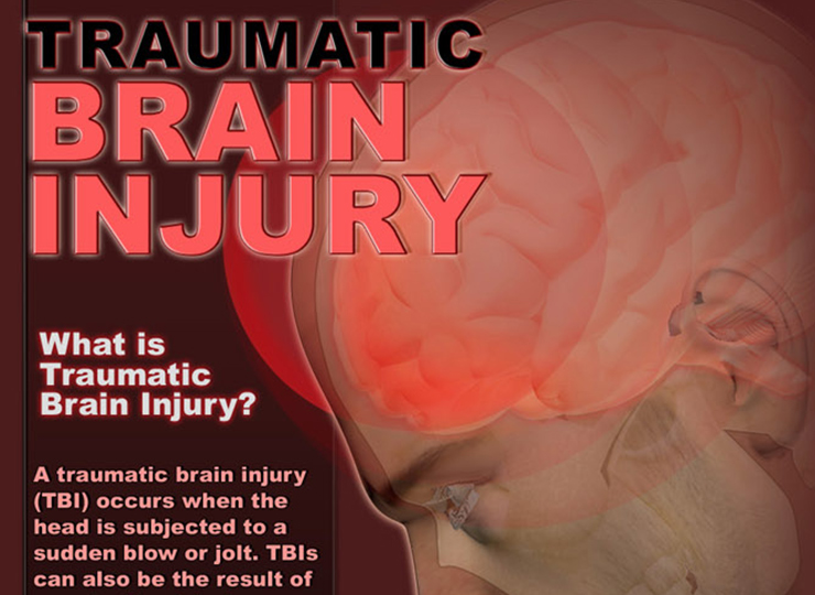 What is Traumatic Brain Injury?