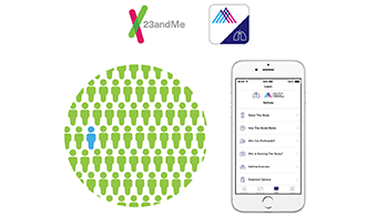 23andMe Enables Genetic Research for ResearchKit Apps